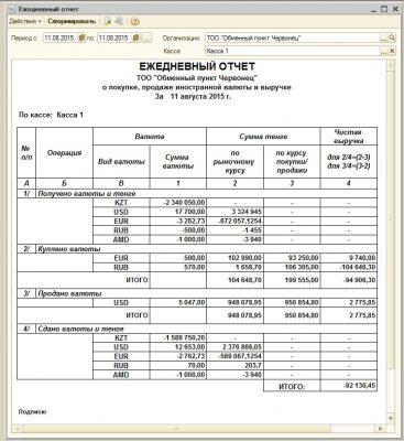 Учет операций по обмену иностранной валюты на территории Республики Казахстан