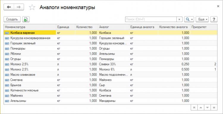 """Конфигурация """"1С-Рейтинг: Общепит для Казахстана"""