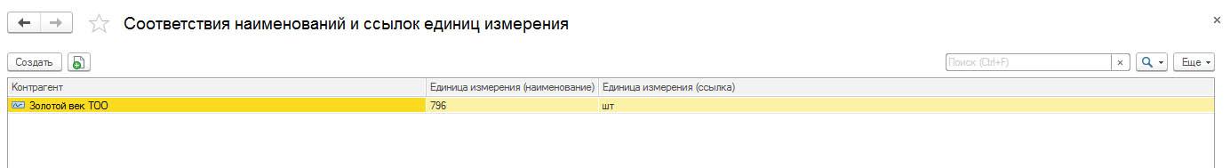 Регистр сведений Соответствия наименований и ссылок единиц измерения