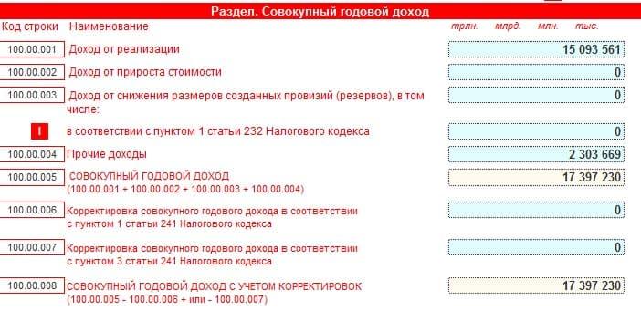 Строка 100.00.008 Совокупный годовой доход с учётом корректировок